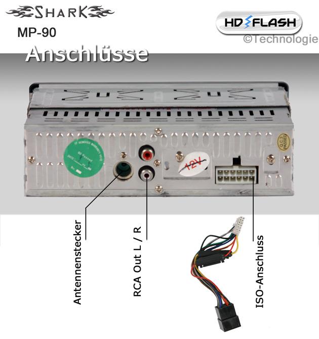 Großzügig Auto Stereo Iso Anschluss Bilder - Elektrische ...